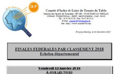 Finales fédérales par classement à Joué lès Tours