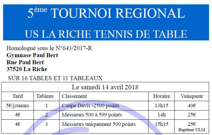 Le Tournoi Regional De La Riche Comite D Indre Et Loire De Tennis