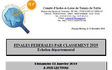 Finales fédérales par classement à Joué-lès-Tours