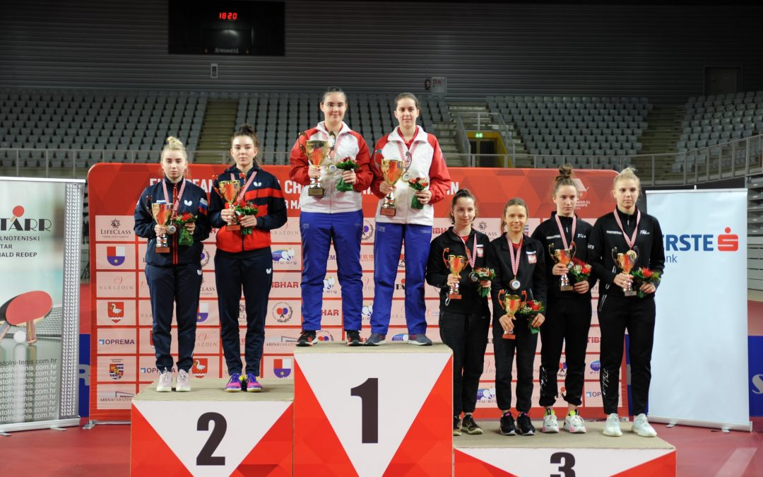 Nolwenn Fort, Championne d'Europe U21 !